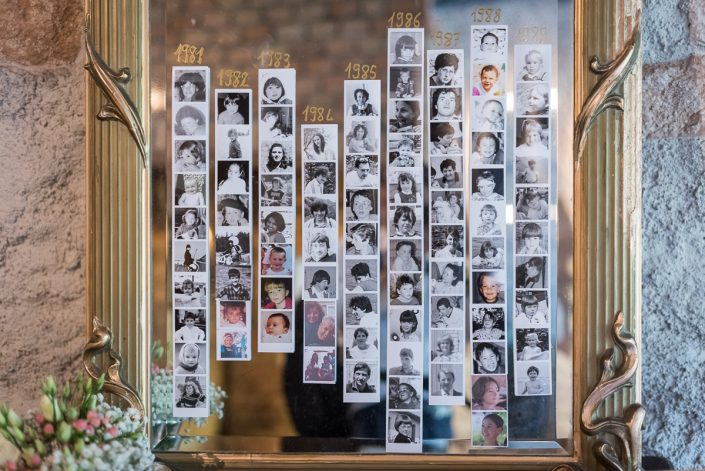 Le plan de table avec les photos d'enfance des invités, mariage au Château La Guiraude à Lavaur dans le Tarn, Christelle Lacour Photographe
